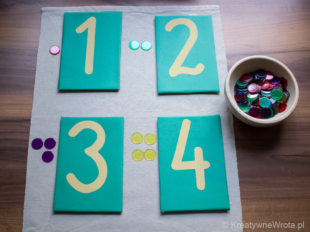 Szorskie cyfry Montessori