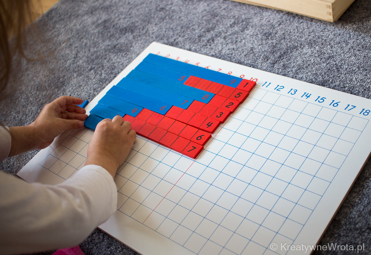 Montessori - tablica do dodawnia