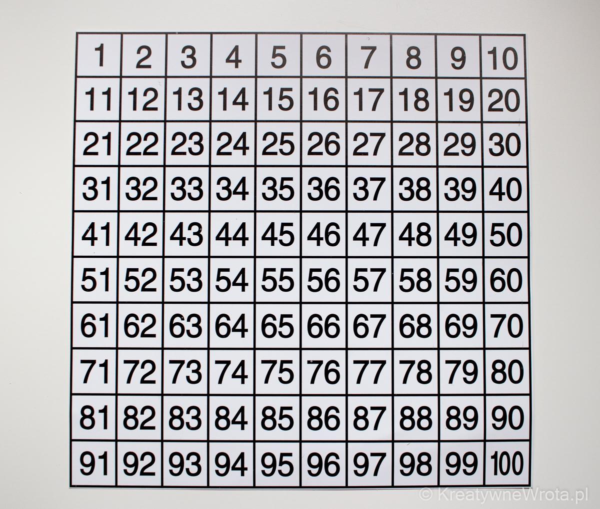 tablica setki